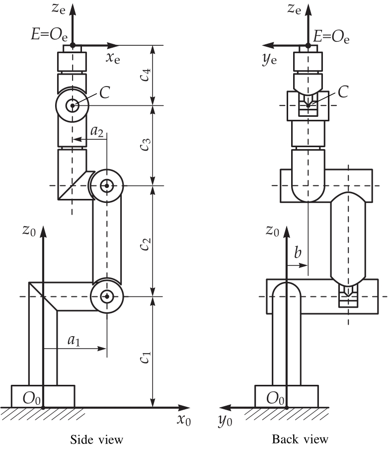 inverse kinematics puma 560 robot