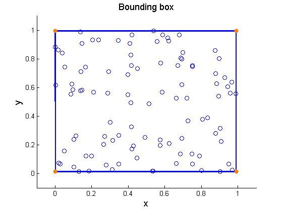 Bounding_box_2d_01