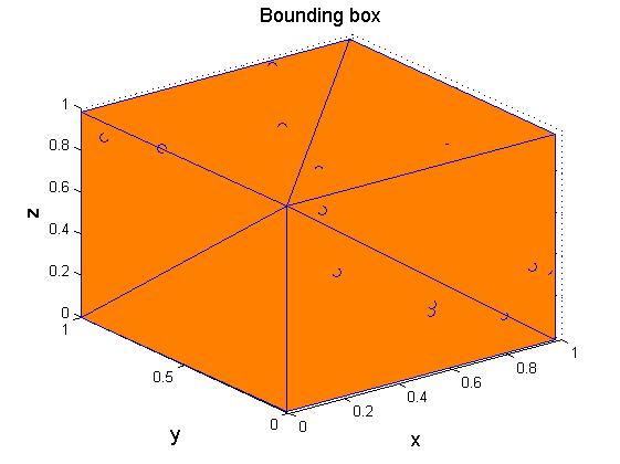 Bounding_box_3d_02