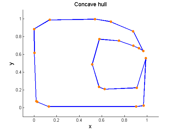 Concave_hull_rand_2d_02
