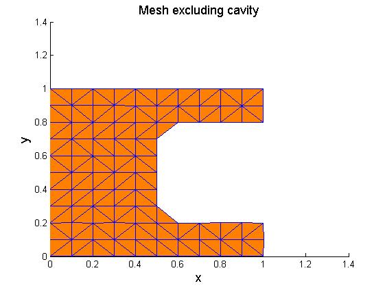 Concave_mesh_grid_2d_03