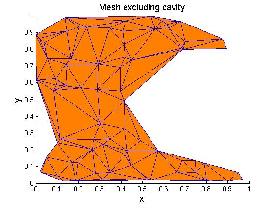 Concave_mesh_rand_2d_03