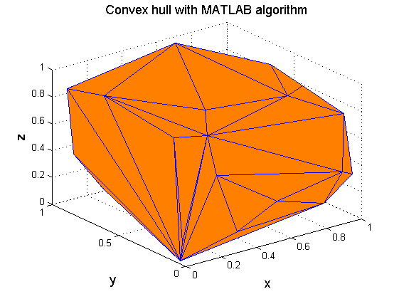 Convex_hull_verification_3d_03