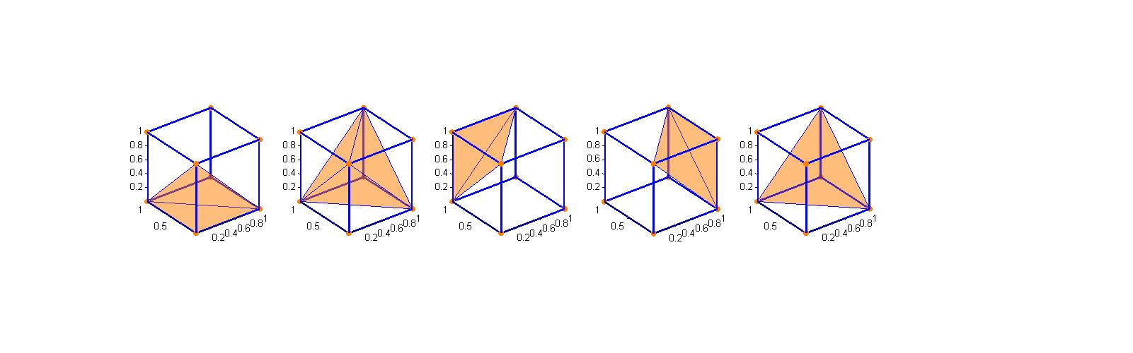 Divide_hypercube_5_simplices_3d_01