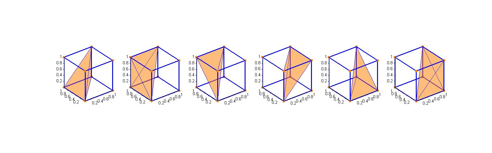Divide_hypercube_6_simplices_3d_01