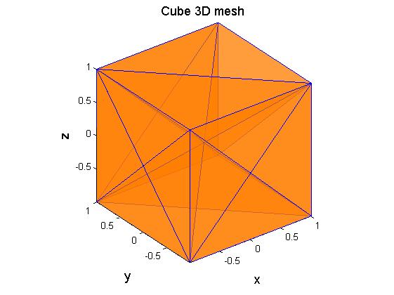 Mesh_cube_3d_01