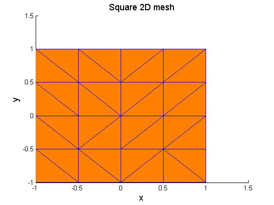 Mesh_square_2d_01