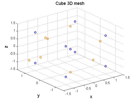 Voronoi_cube_3d_01