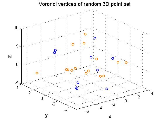 Voronoi_rand_3d_01