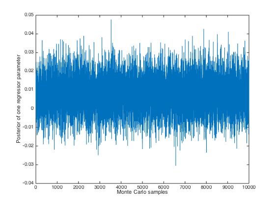 Bayesian_regression_03