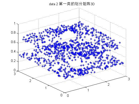 Hc_fcm_test_11