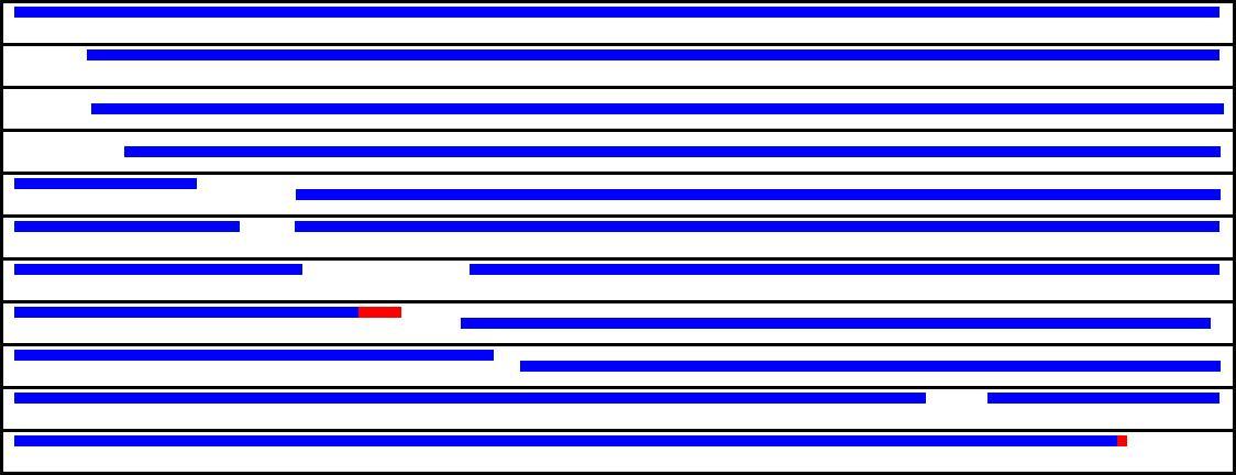 Open Reading Frame Figure Generator File Exchange
