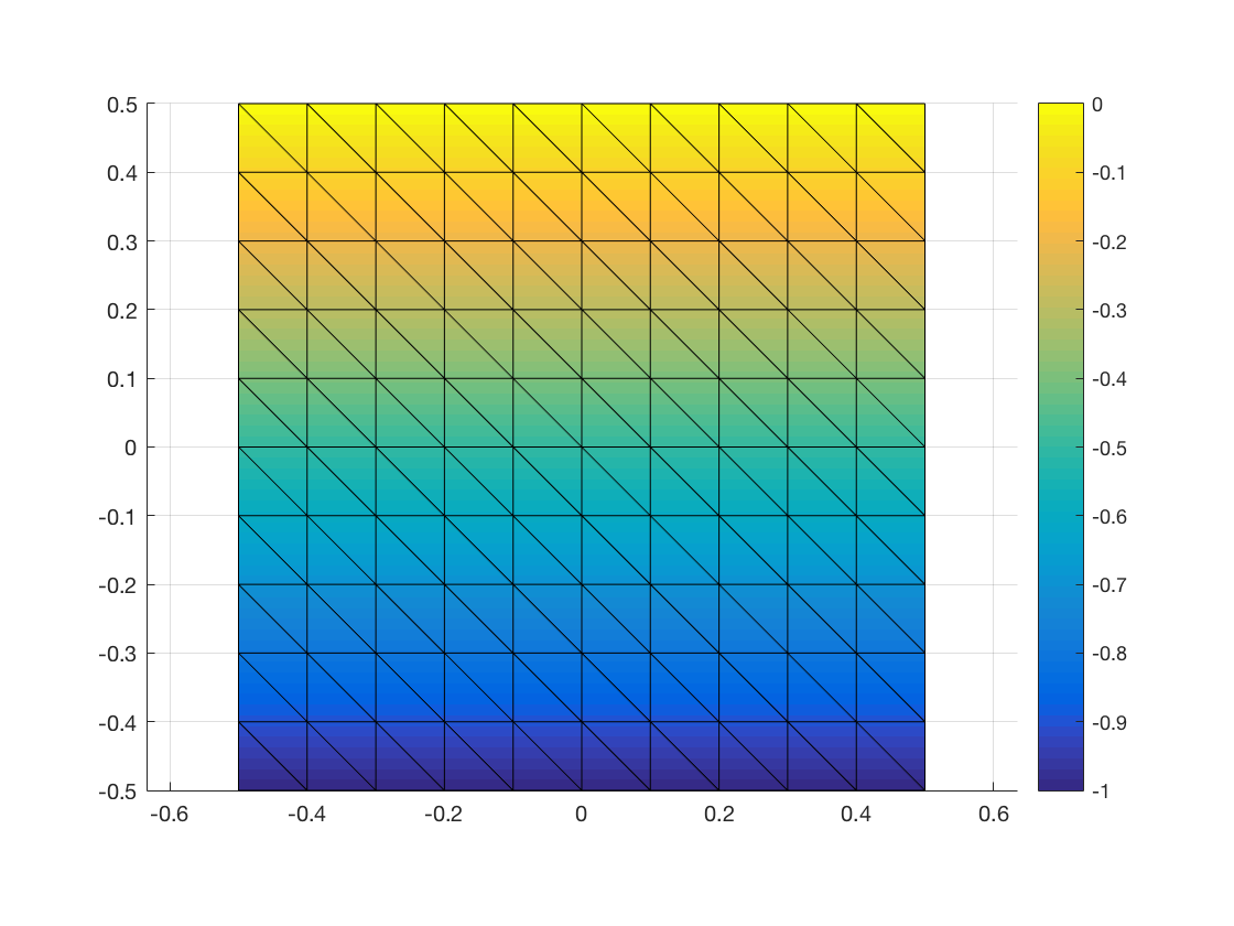 how to get symbolic math toolbox in matlab