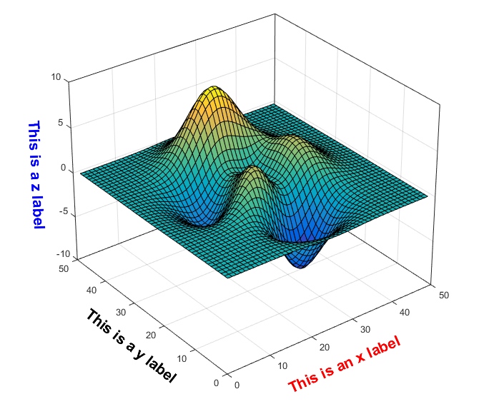 How to create dark box with gray grid on Matlab 3D plot - Stack Overflow