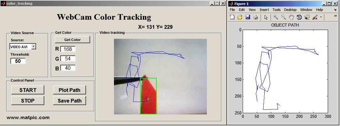 WebCam (AVI video) color tracking - File Exchange - MATLAB