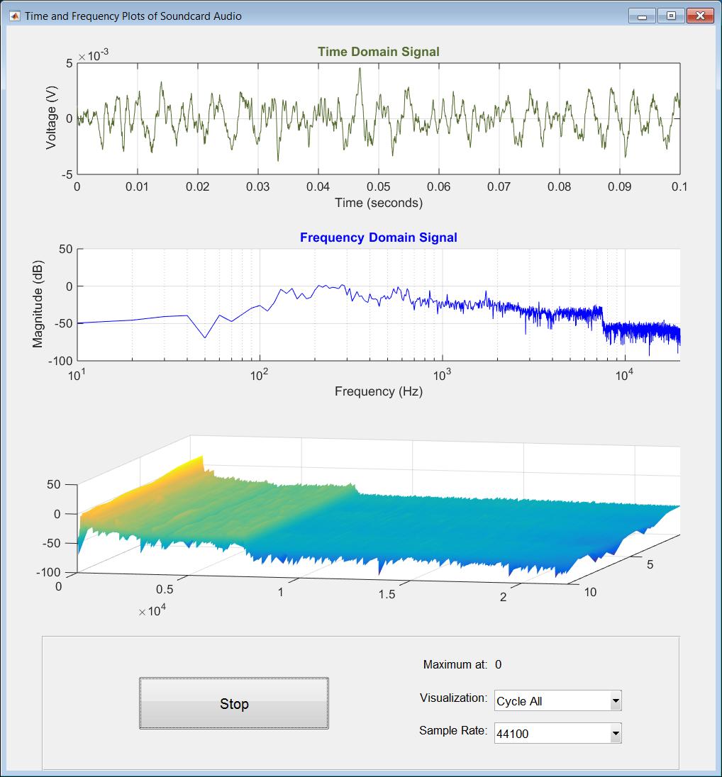 Daq Waterfall Demo File Exchange Matlab Central