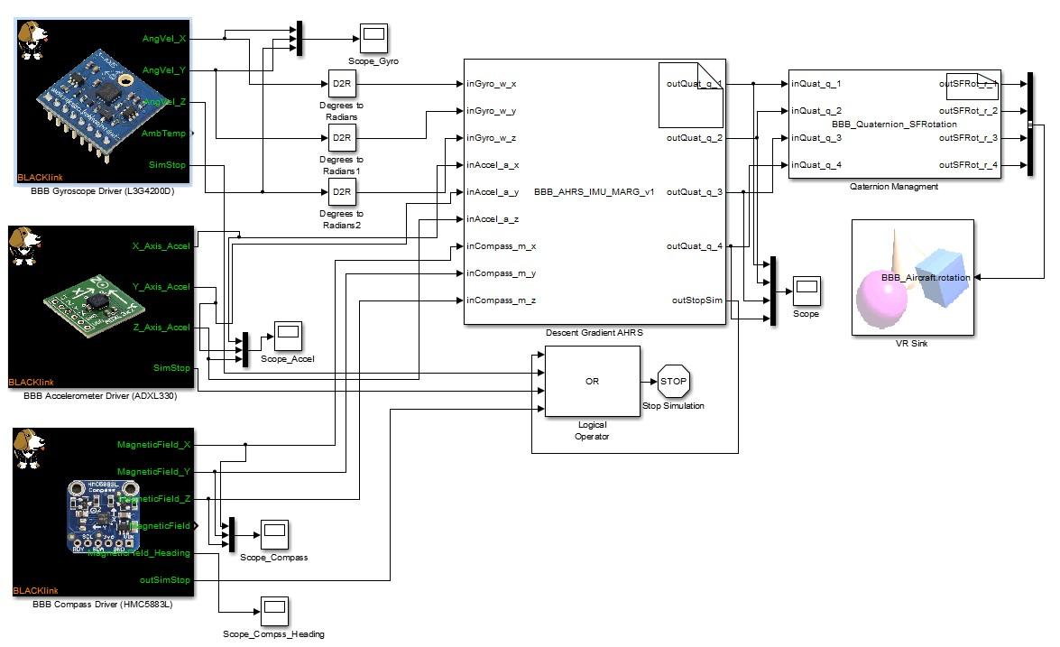 Device Drivers for the BeagleBone Black - File Exchange - MATLAB Central