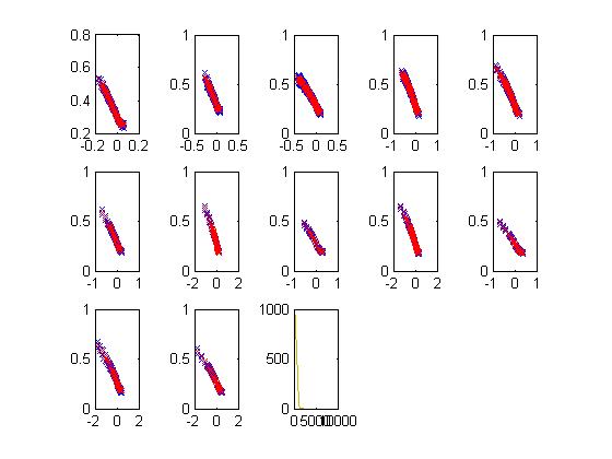 Example_07