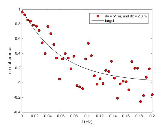 Example3_08