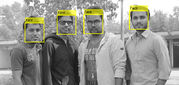 Face Detection using Viola-Jones Algorithm - File Exchange - MATLAB