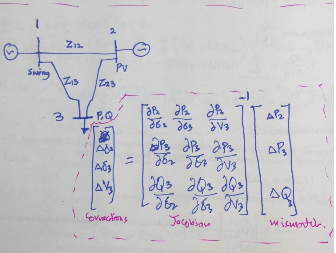 Newton raphson based Load flow for three bus power system - File