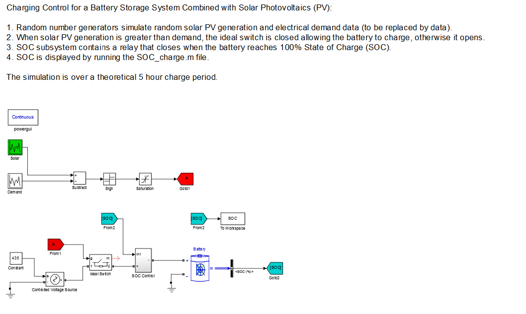 Charge Control for a Battery Combined with a Solar PV System - File
