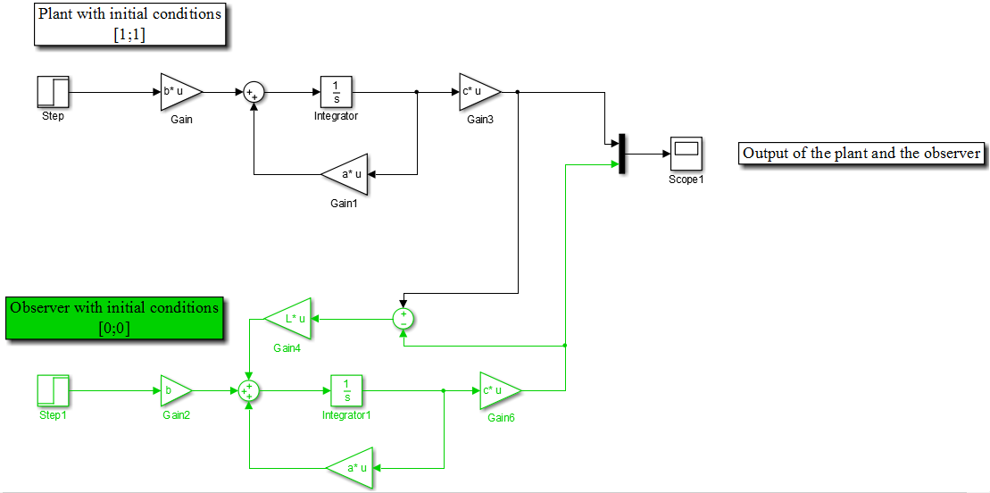 Example Of A State Observer Of A State Space System In Simulink