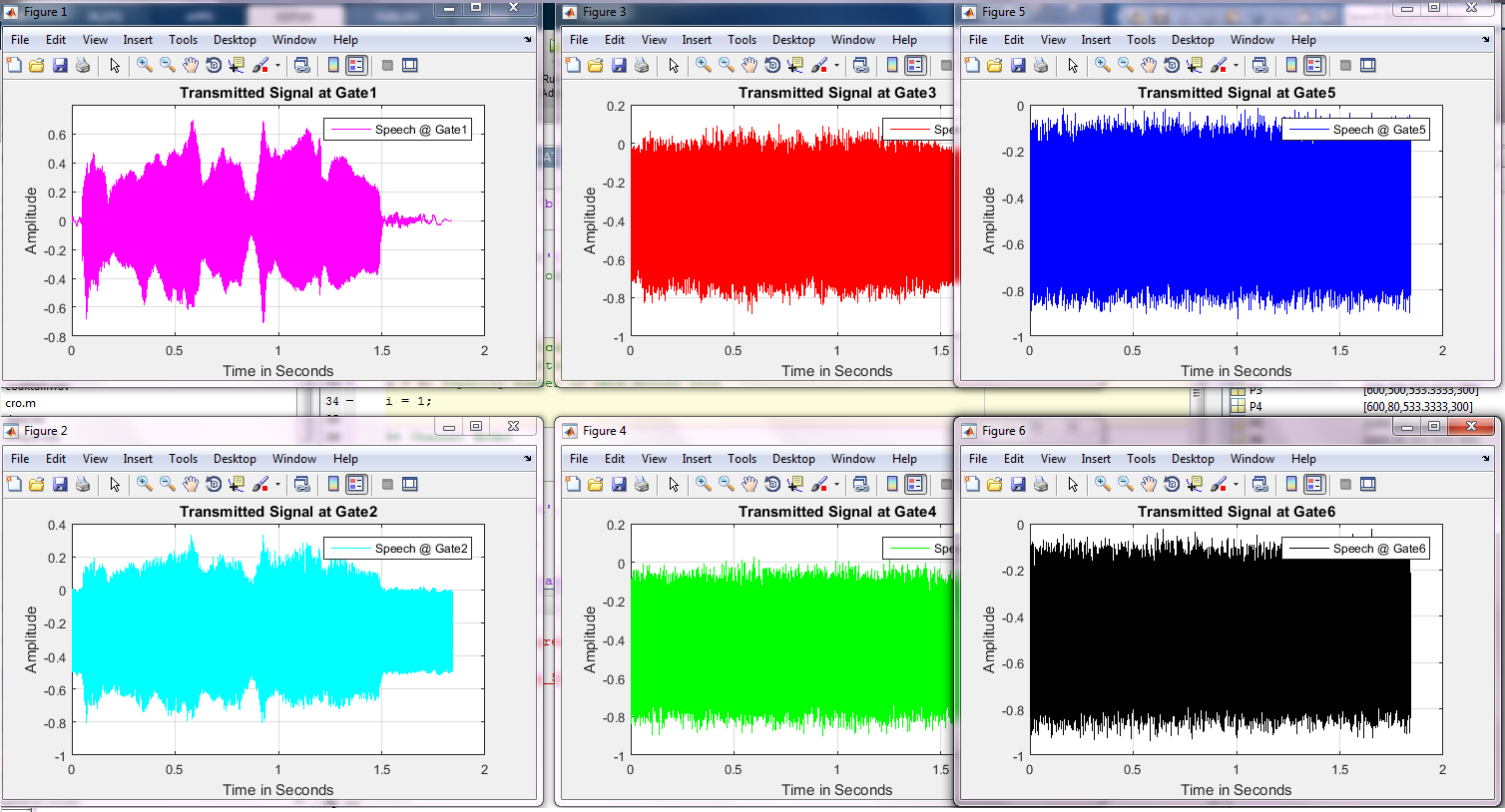 simulation of inmarsat c channels using matlab Simulation of inmarsat c channels using matlab this report is all about  inmarsatc channels its standards and simulation of c channels using matlab the  use of.