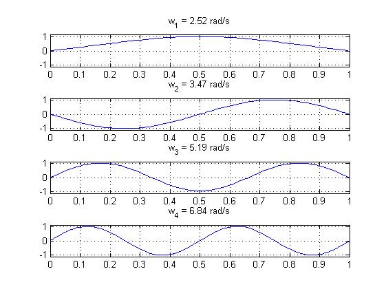 Example_03