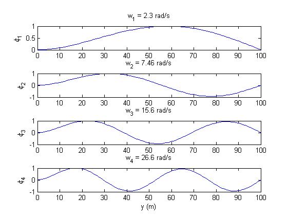 Example_04