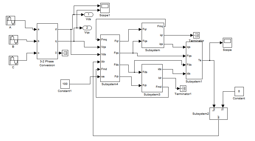 of motor induction bekanntschaften dynamic leonberg single phase modelling  Dynamic modelling of single phase induction motor Flirting Dating Dynamic Modelling of Three phase Induction Motor - File Exchange single phase induction motor problems and solutions.