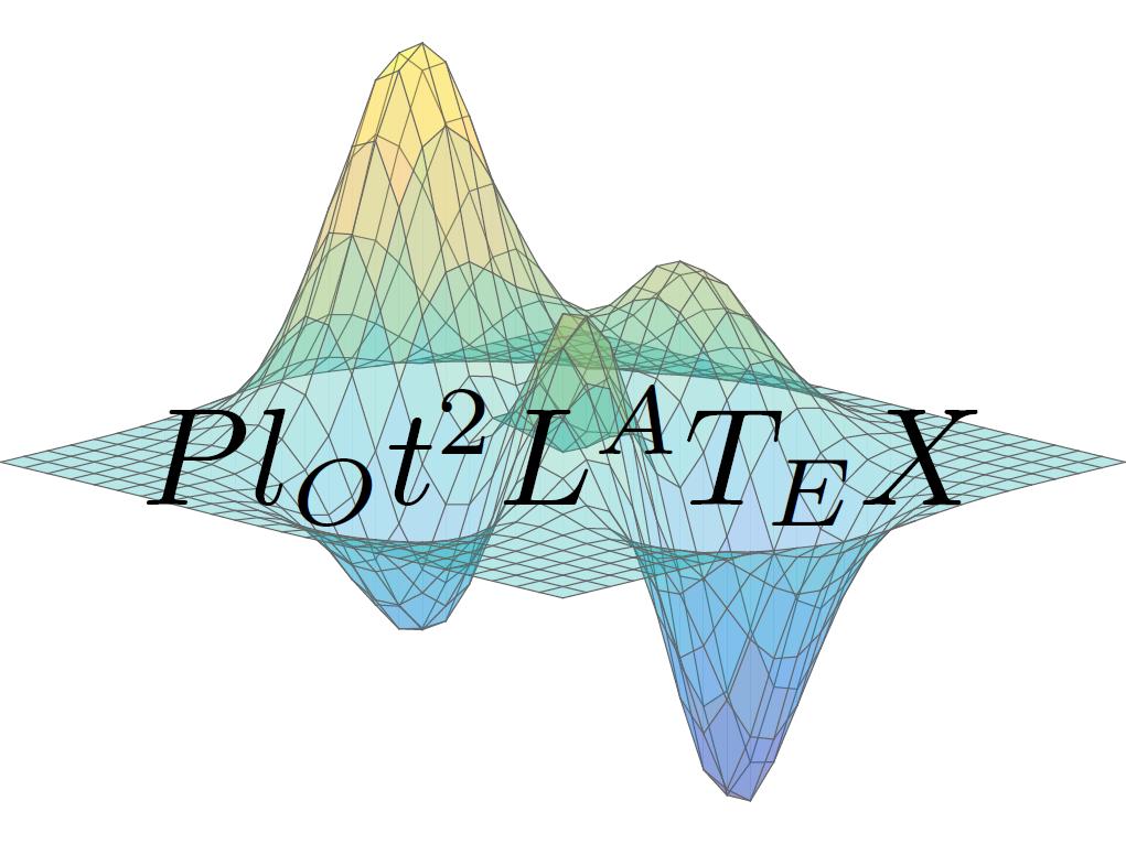Plot2latex file exchange matlab central image thumbnail buycottarizona Image collections