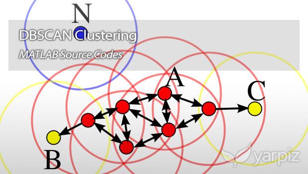 DBSCAN Clustering Algorithm - File Exchange - MATLAB Central