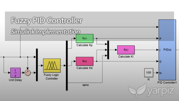 Fuzzy PID Controller - File Exchange - MATLAB Central
