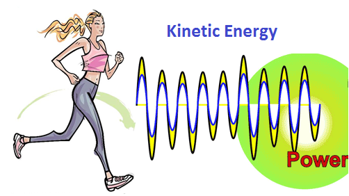 relationship between kinetic energy and states of matter images
