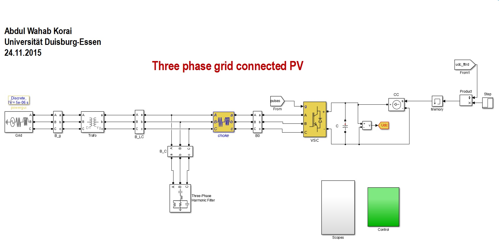 Grid Connected Three Phase Pv Inverter Using Pwm Technique File Following Is The Schematic Of Voltage Controlled Generator