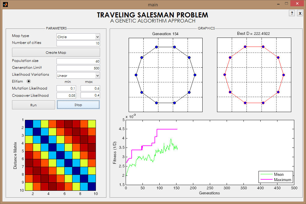 cplusplus programming travelling salesman problem algorithm