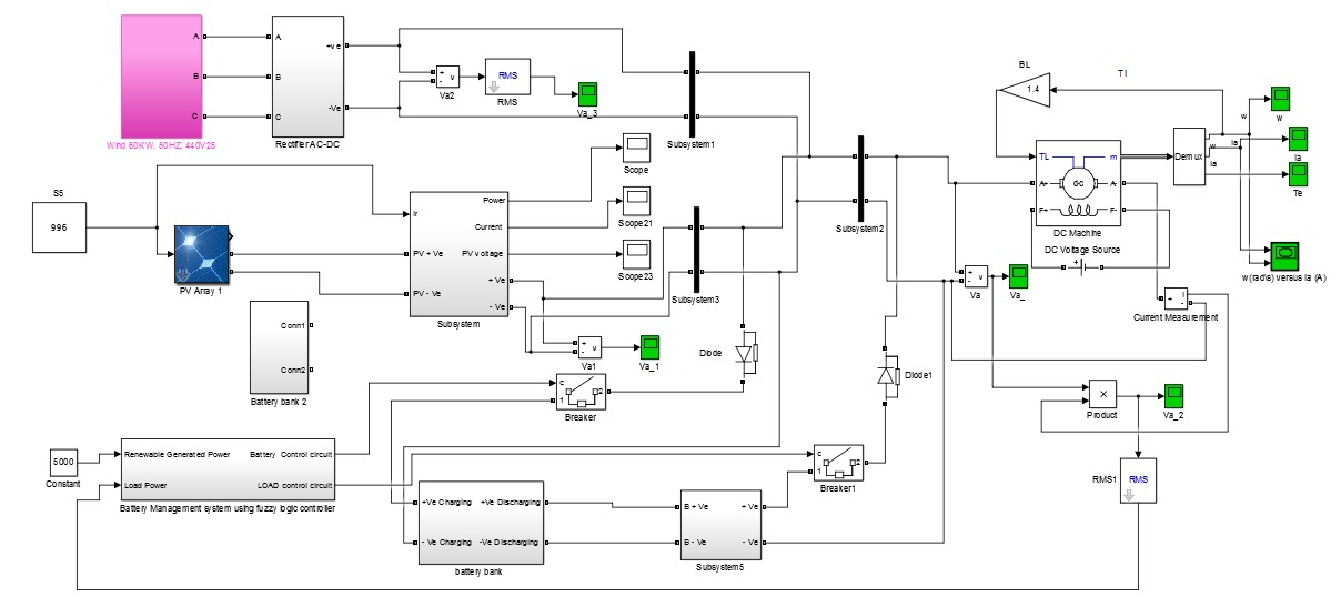 Intelligent Controller Based Battery Management System For