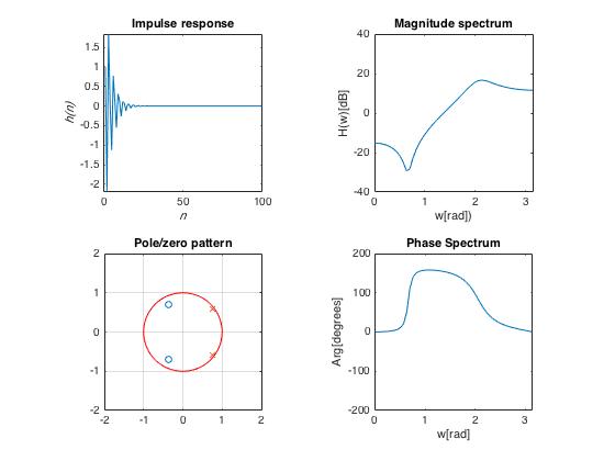 Lab 3 - Digital Signal Processing  Transfer Functions  - File