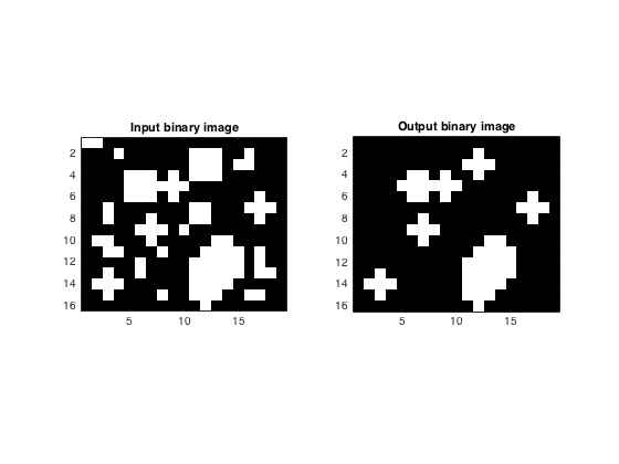 Ieee Digital image processing projects using matlab