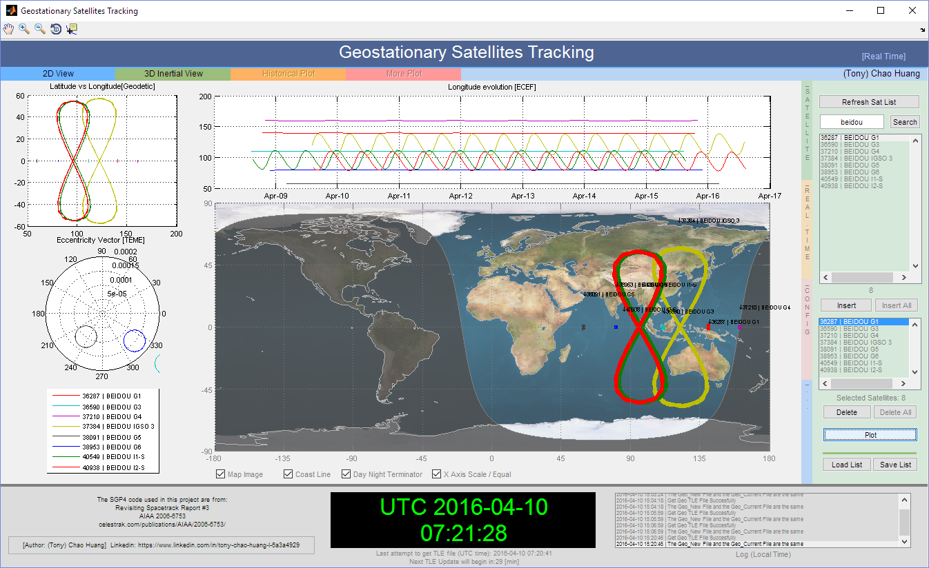 Geostationary Satellites Tracking - File Exchange - MATLAB Central