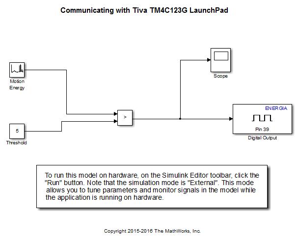 Tivacommunication_01