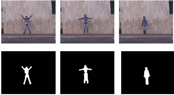 Human Action Recognition using KTH Dataset - File Exchange