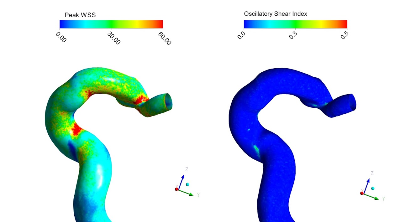 Oscillatory Shear Index of a Point Cloud - File Exchange