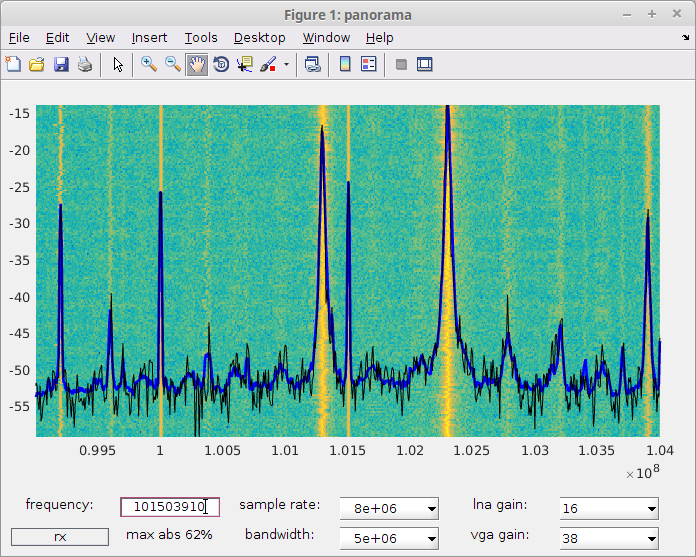 hackRF toolbox with spectrum analyzer - File Exchange - MATLAB Central