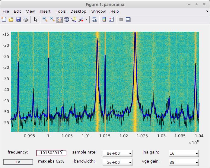 hackRF toolbox with spectrum analyzer - File Exchange