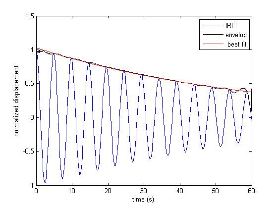 Example1_04