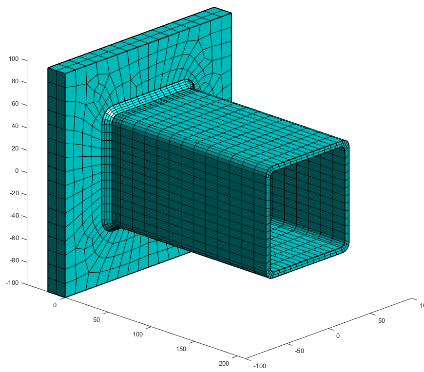 Read ANSYS mesh - File Exchange - MATLAB Central