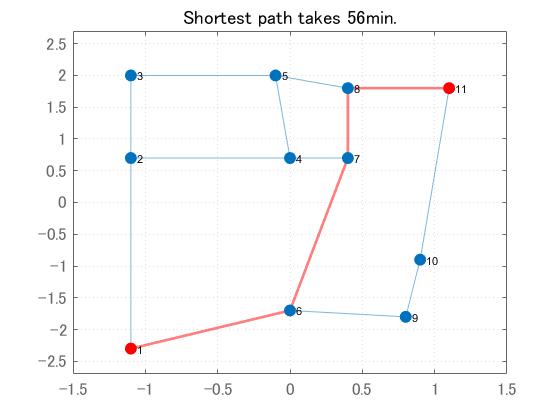 Graph_opt_03