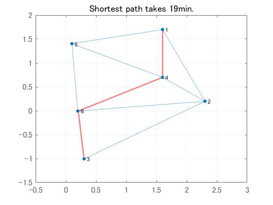 Graph_opt_02